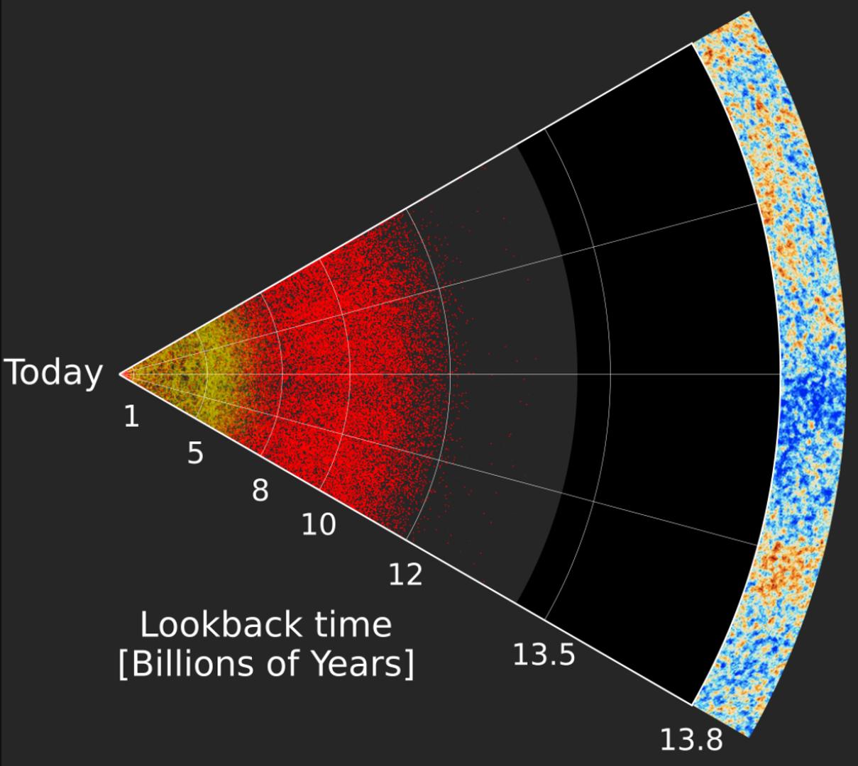 Deep Quasar Field